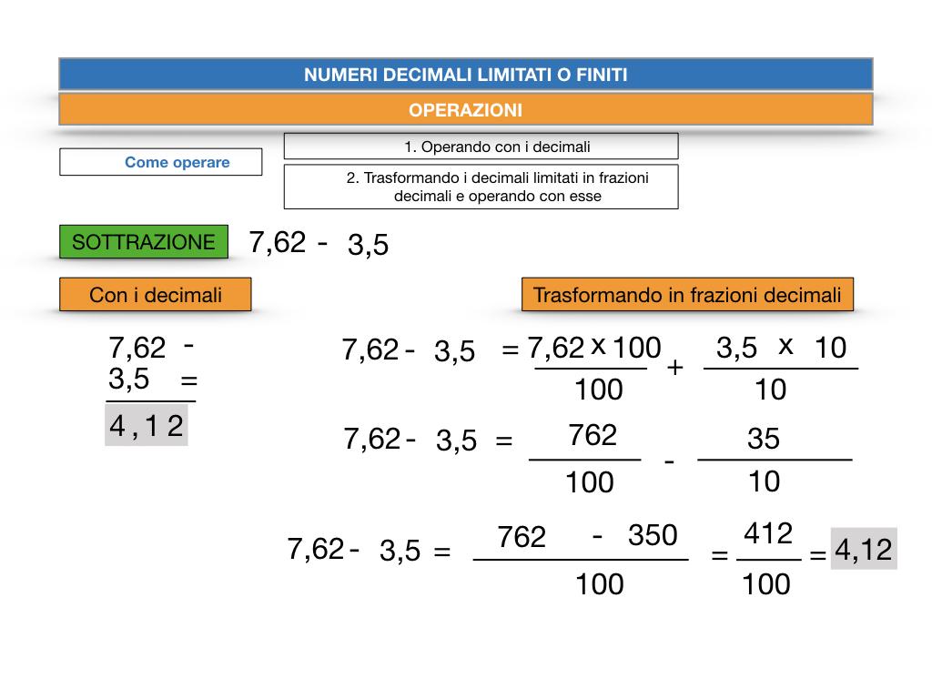 OPERAZIONI CON NUMERI DECIMALI LIMITATI_SIMULAZIONE.065