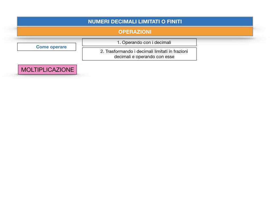 OPERAZIONI CON NUMERI DECIMALI LIMITATI_SIMULAZIONE.066