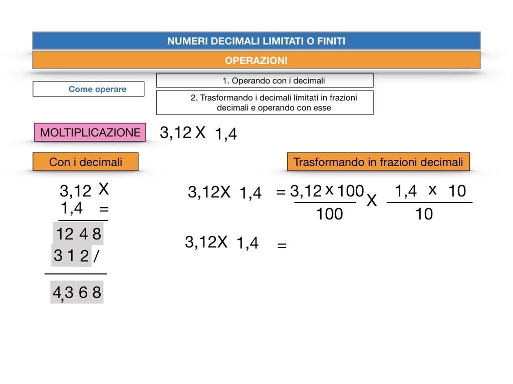 OPERAZIONI CON NUMERI DECIMALI LIMITATI_SIMULAZIONE.093