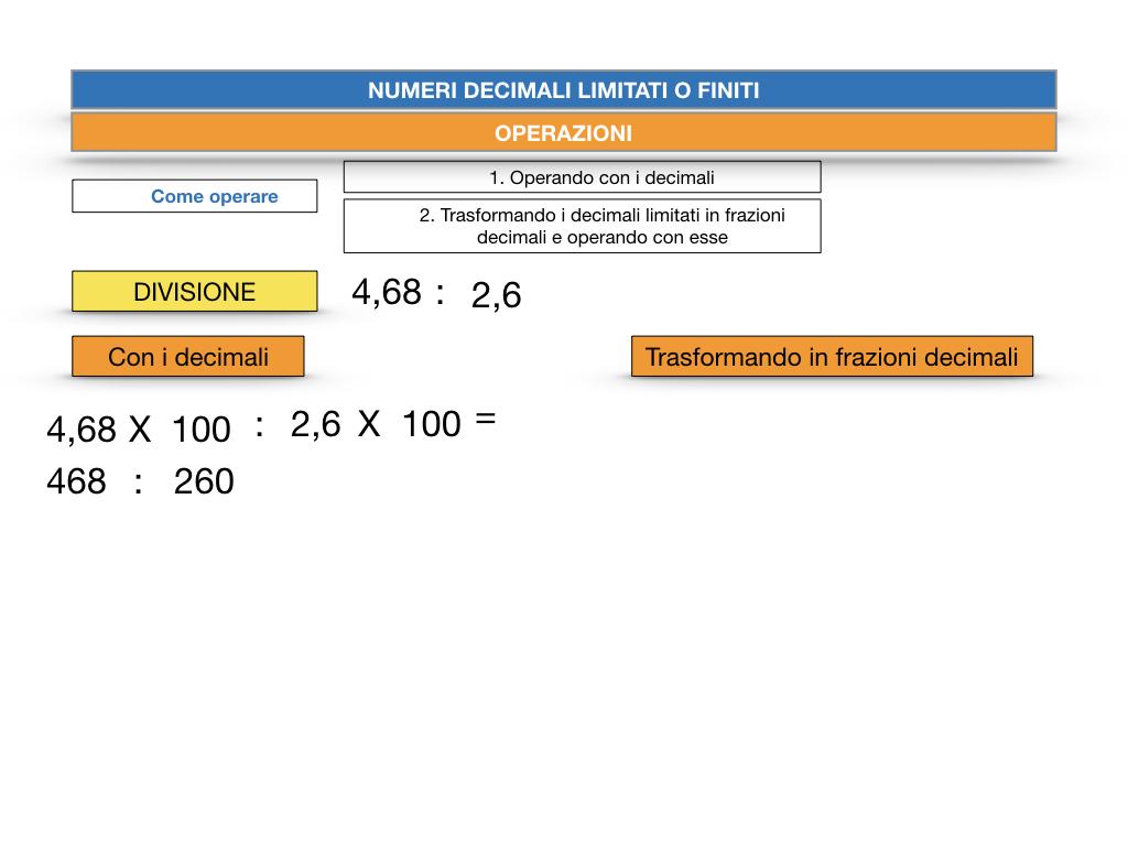 OPERAZIONI CON NUMERI DECIMALI LIMITATI_SIMULAZIONE.113