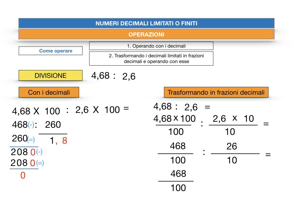 OPERAZIONI CON NUMERI DECIMALI LIMITATI_SIMULAZIONE.132