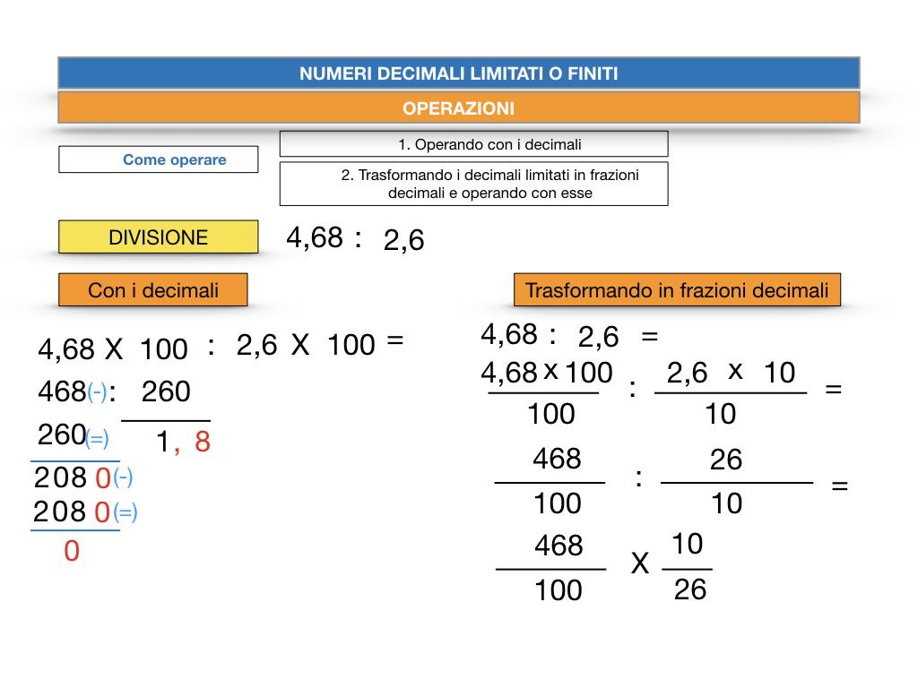 OPERAZIONI CON NUMERI DECIMALI LIMITATI_SIMULAZIONE.134
