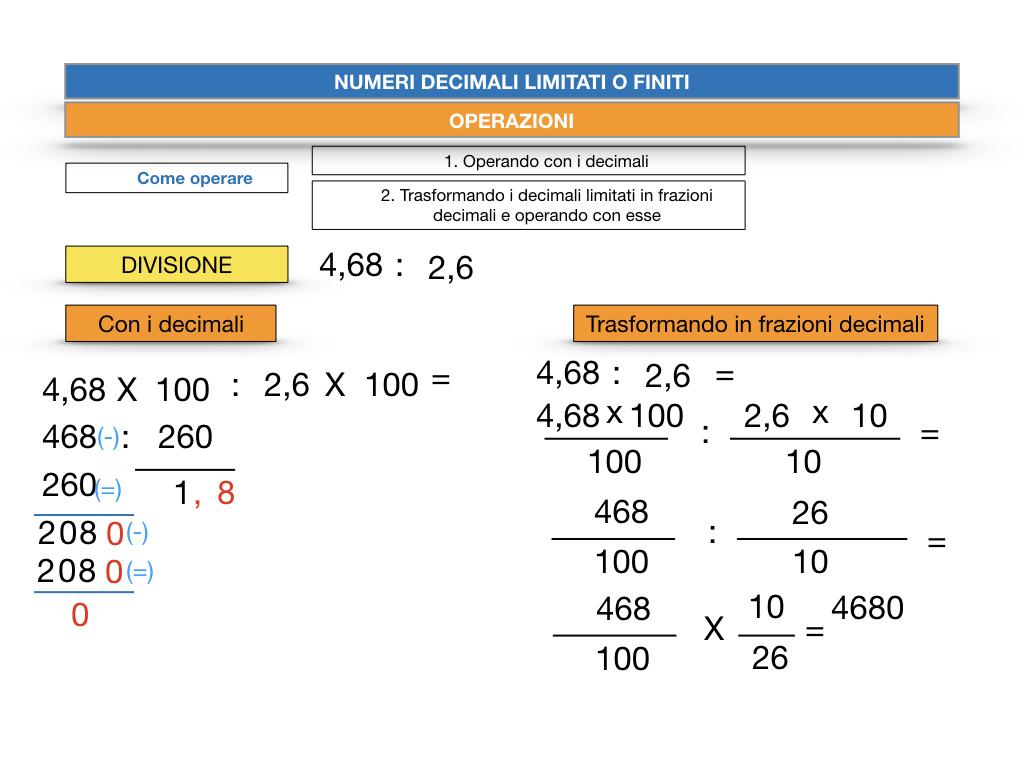 OPERAZIONI CON NUMERI DECIMALI LIMITATI_SIMULAZIONE.136