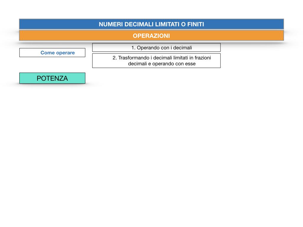 OPERAZIONI CON NUMERI DECIMALI LIMITATI_SIMULAZIONE.139