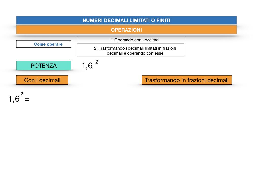 OPERAZIONI CON NUMERI DECIMALI LIMITATI_SIMULAZIONE.142