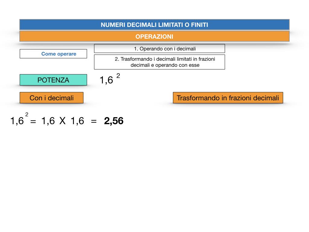 OPERAZIONI CON NUMERI DECIMALI LIMITATI_SIMULAZIONE.144