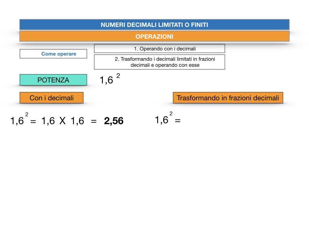 OPERAZIONI CON NUMERI DECIMALI LIMITATI_SIMULAZIONE.145