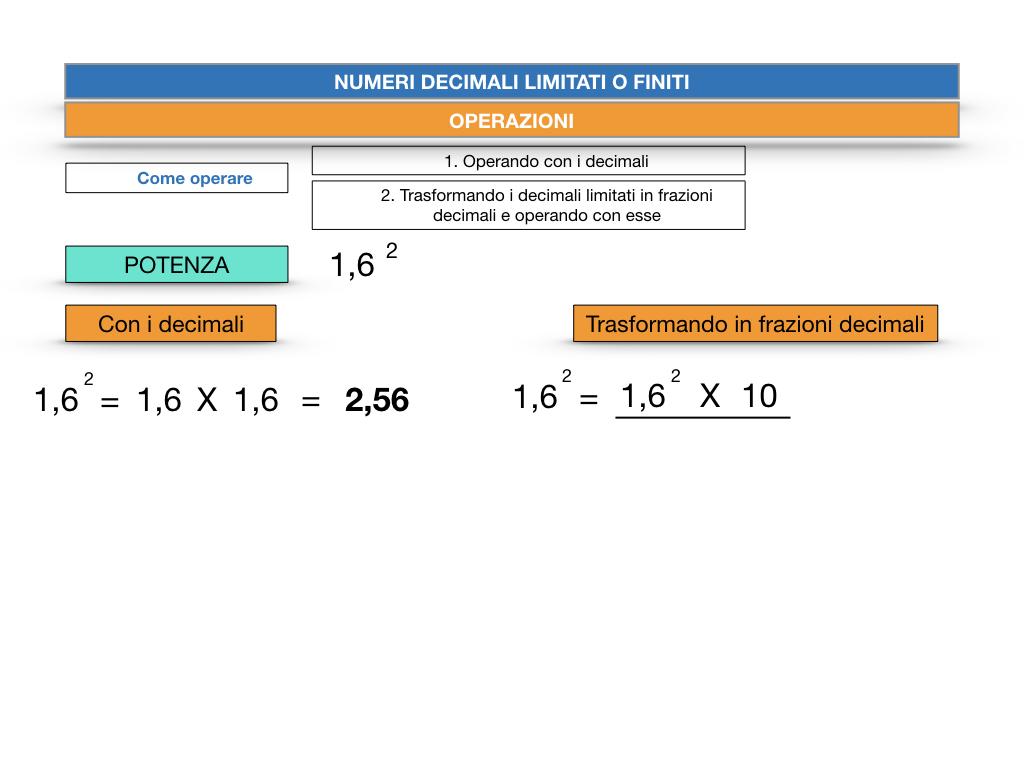 OPERAZIONI CON NUMERI DECIMALI LIMITATI_SIMULAZIONE.146