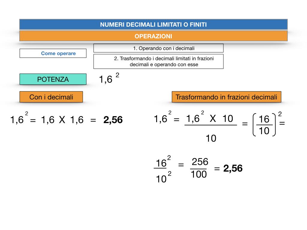 OPERAZIONI CON NUMERI DECIMALI LIMITATI_SIMULAZIONE.151