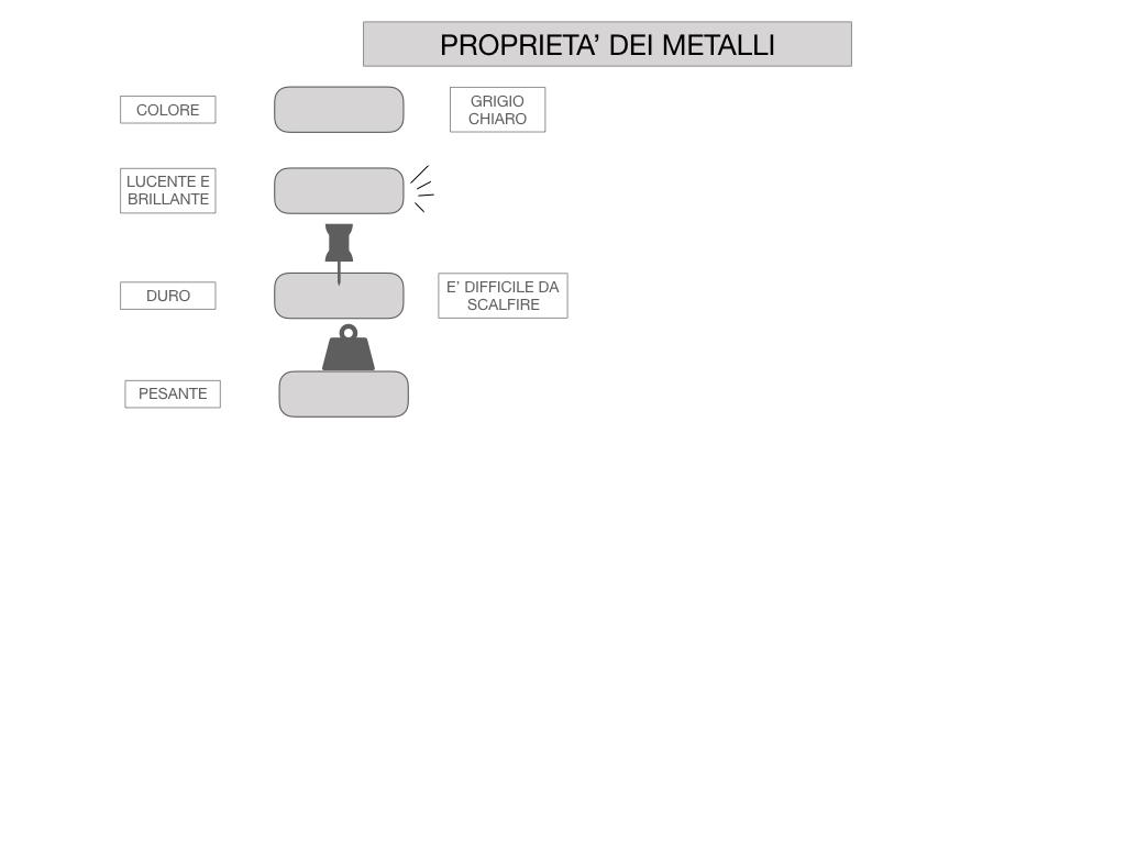 1. I METALLI_SIMULAZIONE.050