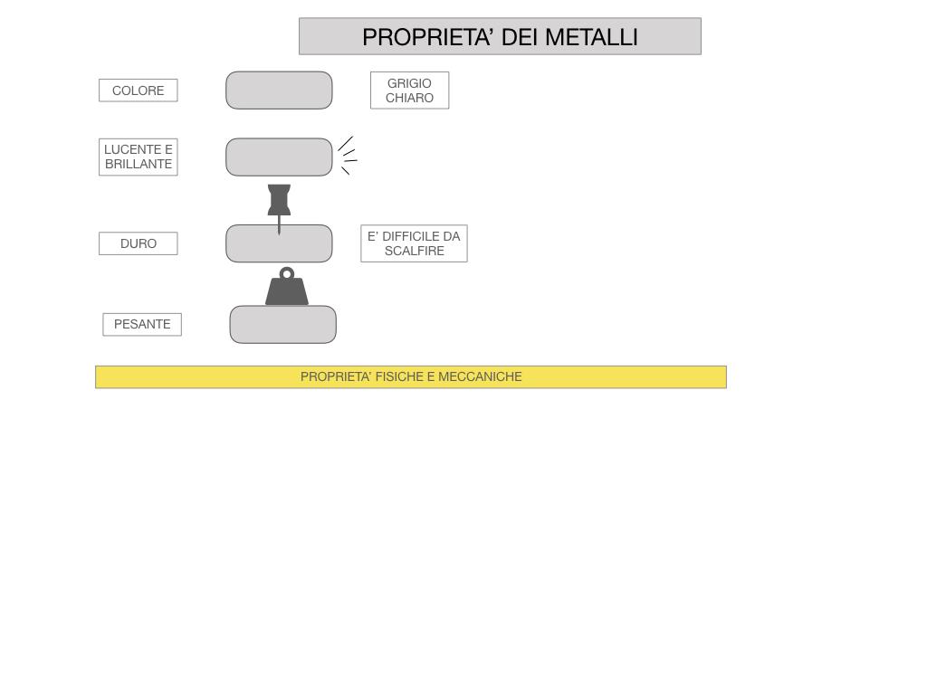 1. I METALLI_SIMULAZIONE.051