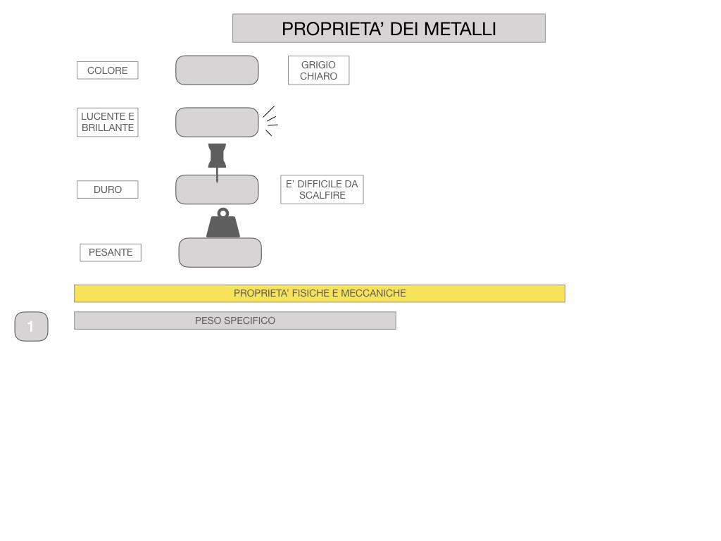1. I METALLI_SIMULAZIONE.052