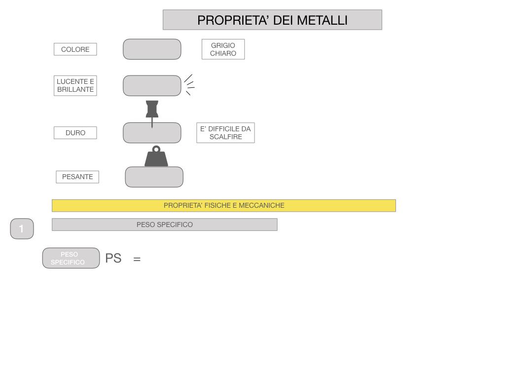 1. I METALLI_SIMULAZIONE.053