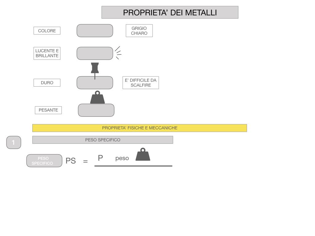 1. I METALLI_SIMULAZIONE.054