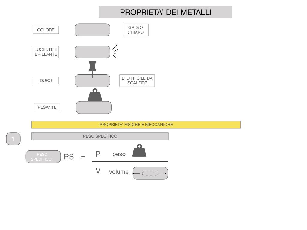 1. I METALLI_SIMULAZIONE.055