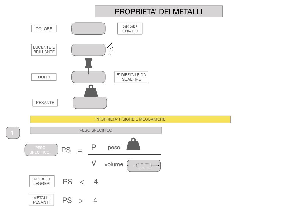 1. I METALLI_SIMULAZIONE.057