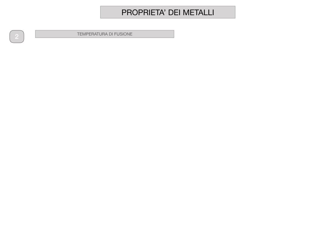 1. I METALLI_SIMULAZIONE.058