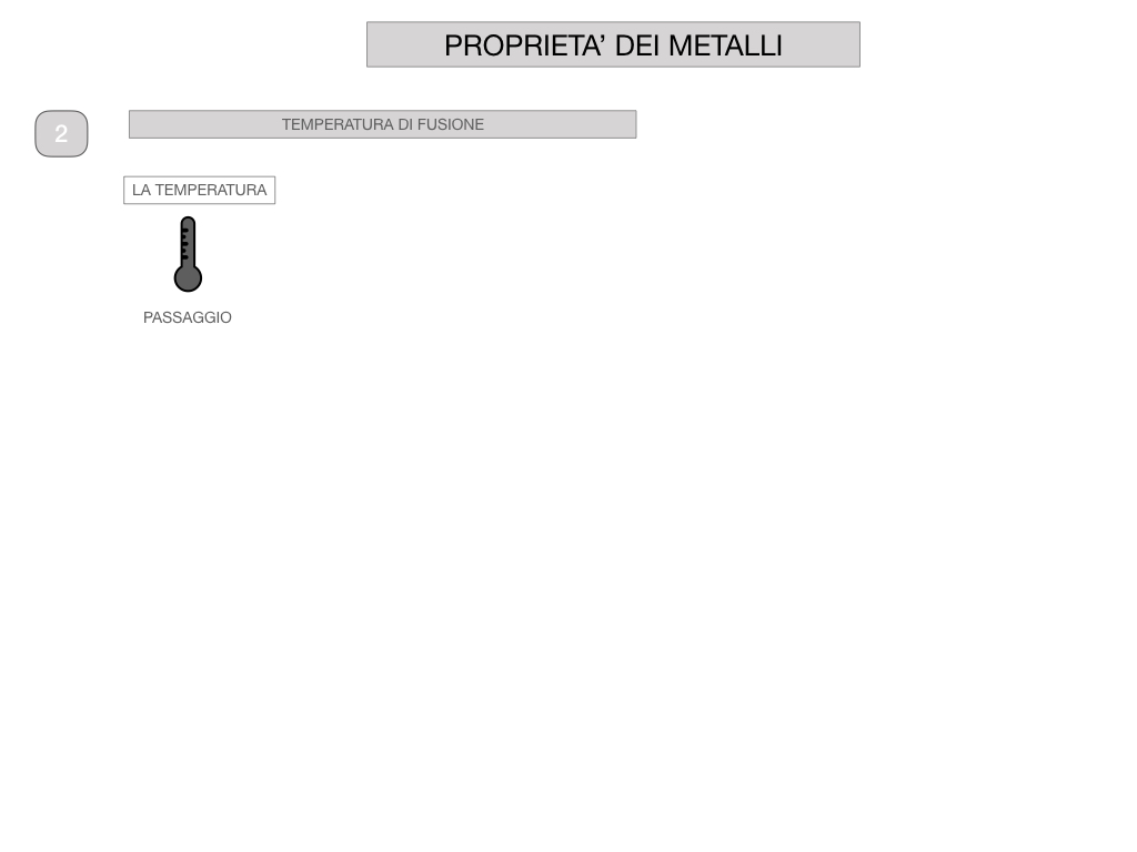 1. I METALLI_SIMULAZIONE.059