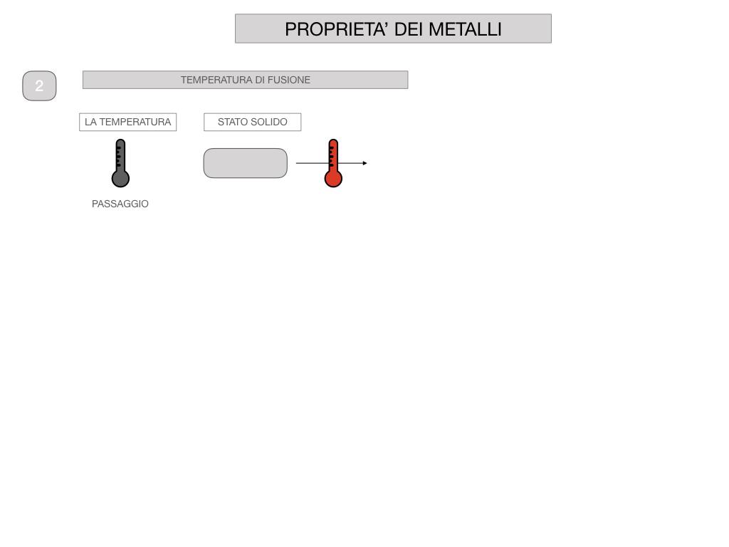 1. I METALLI_SIMULAZIONE.060
