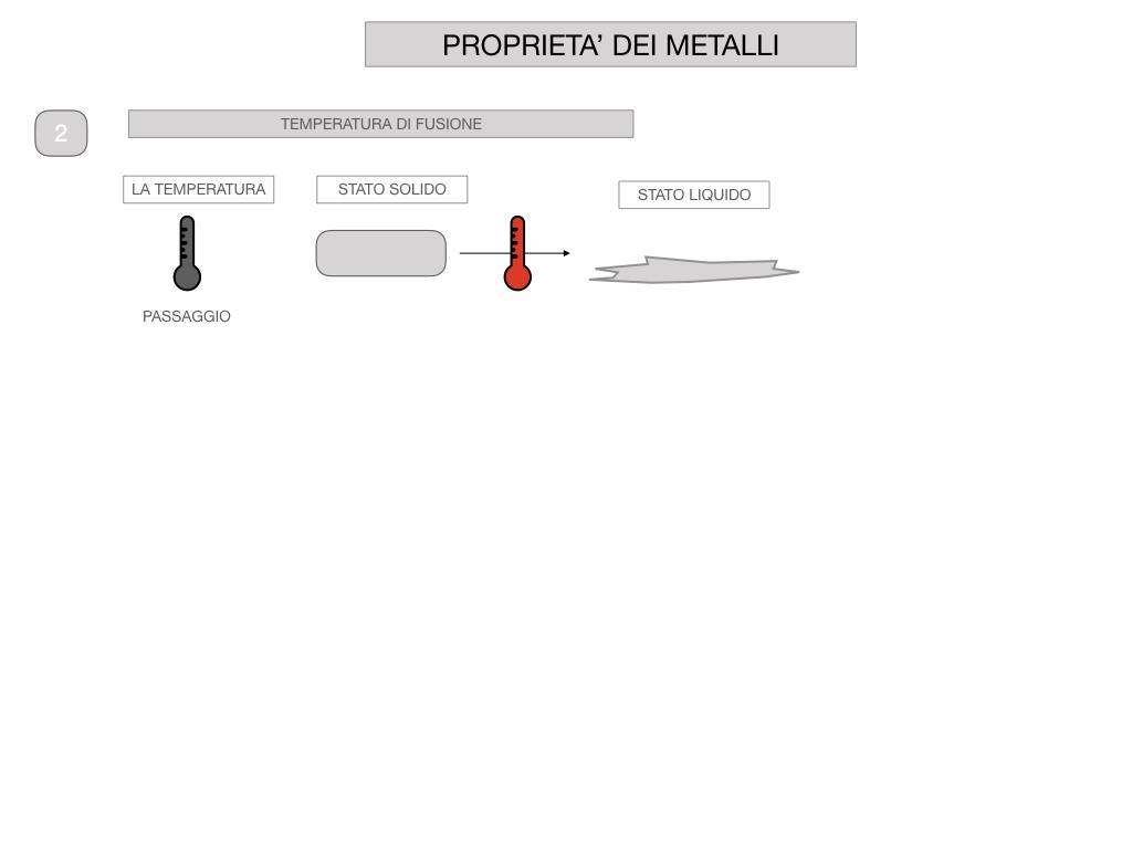 1. I METALLI_SIMULAZIONE.061
