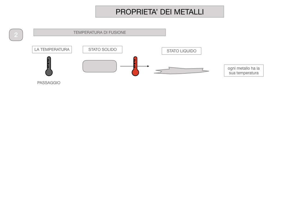 1. I METALLI_SIMULAZIONE.062