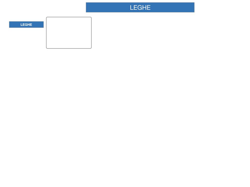2. LEGHE E SUPERLEGHE_SIMULAZIONE.002