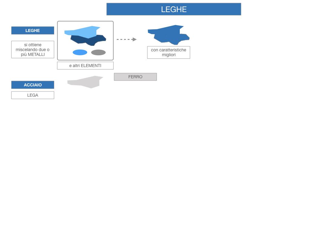 2. LEGHE E SUPERLEGHE_SIMULAZIONE.008