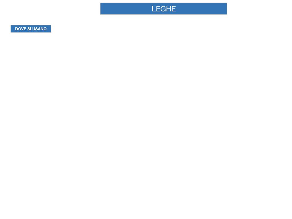 2. LEGHE E SUPERLEGHE_SIMULAZIONE.037