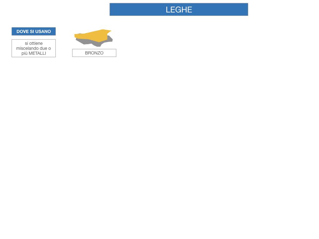 2. LEGHE E SUPERLEGHE_SIMULAZIONE.039