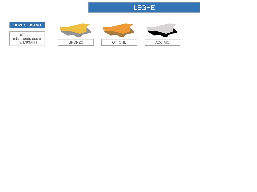 2. LEGHE E SUPERLEGHE_SIMULAZIONE.041
