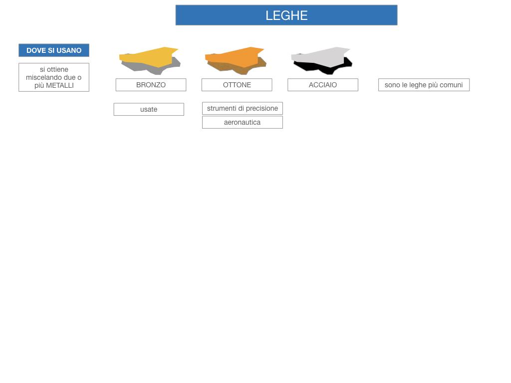 2. LEGHE E SUPERLEGHE_SIMULAZIONE.044