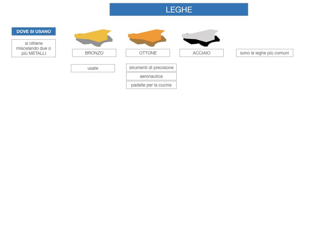2. LEGHE E SUPERLEGHE_SIMULAZIONE.045