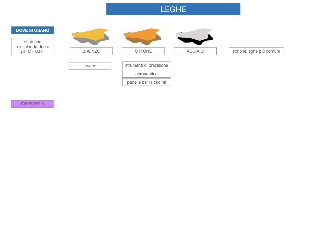 2. LEGHE E SUPERLEGHE_SIMULAZIONE.046