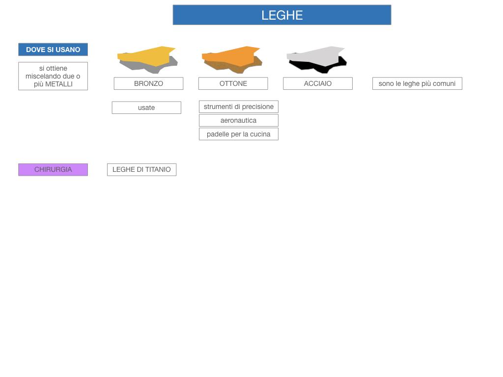 2. LEGHE E SUPERLEGHE_SIMULAZIONE.047