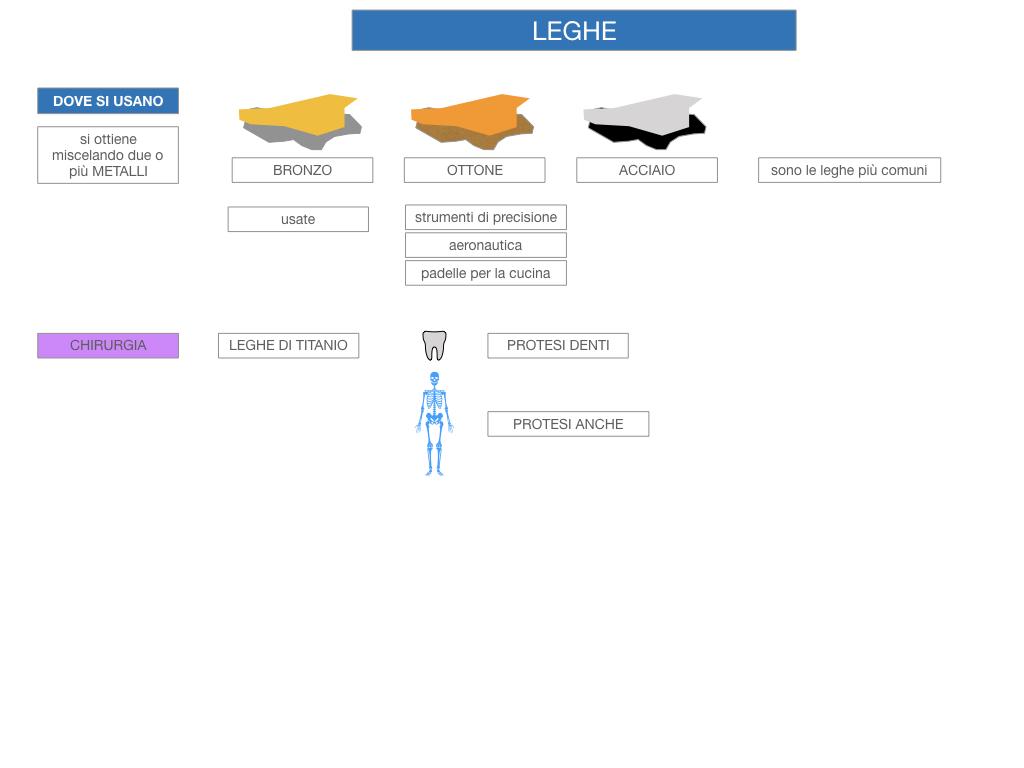 2. LEGHE E SUPERLEGHE_SIMULAZIONE.049