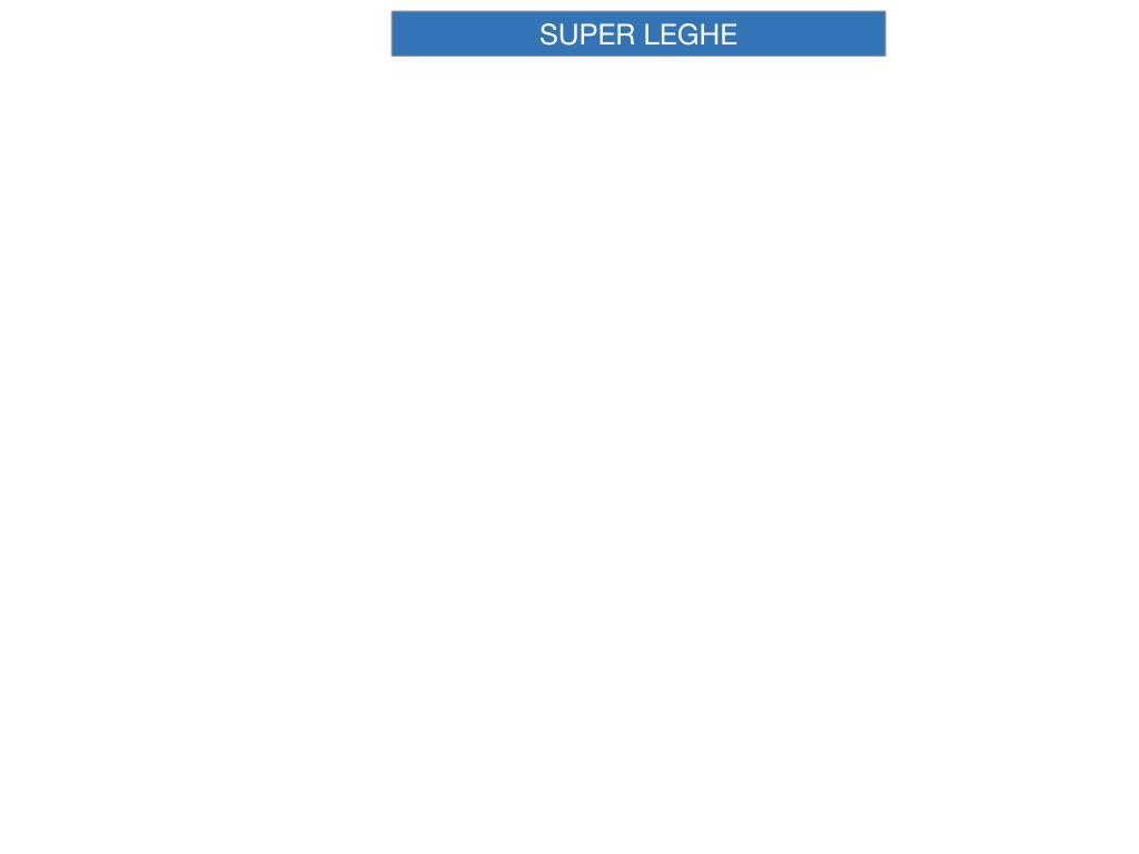 2. LEGHE E SUPERLEGHE_SIMULAZIONE.051