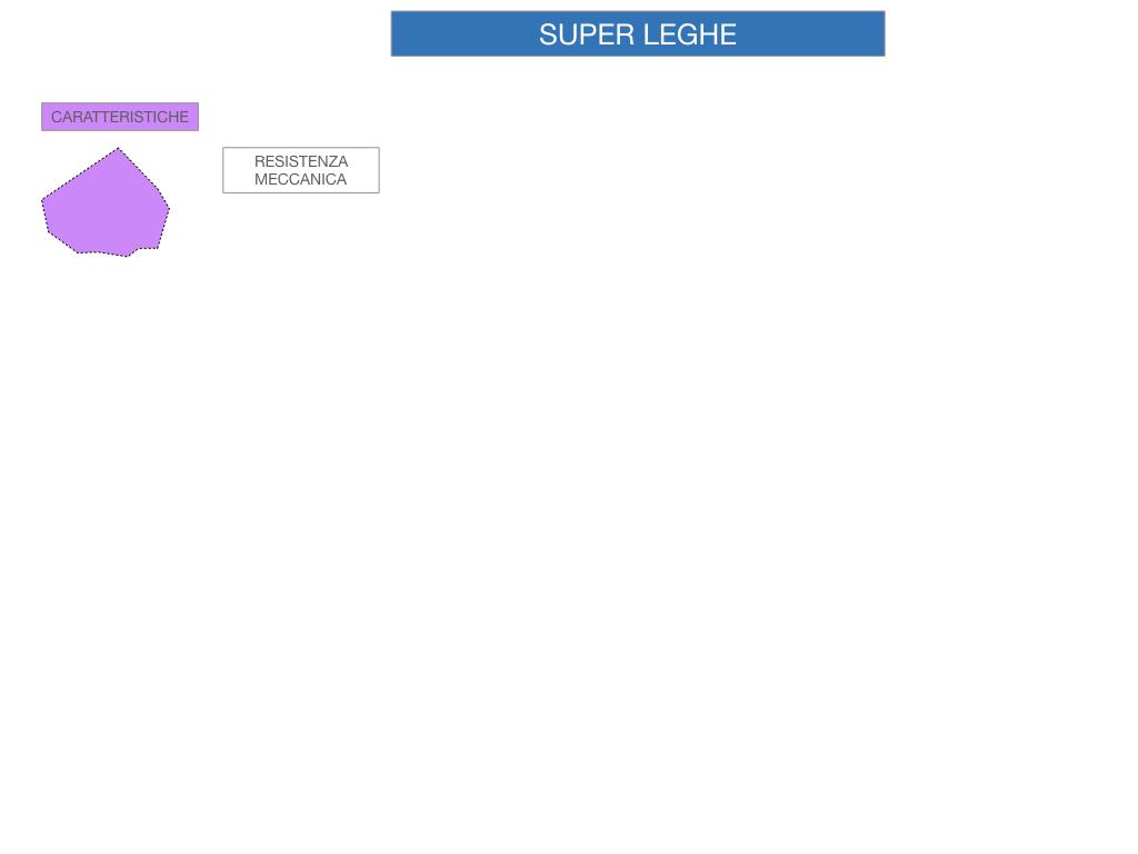 2. LEGHE E SUPERLEGHE_SIMULAZIONE.052