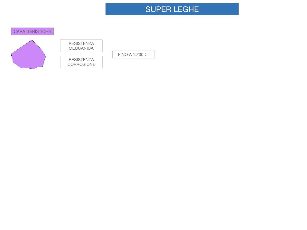 2. LEGHE E SUPERLEGHE_SIMULAZIONE.054