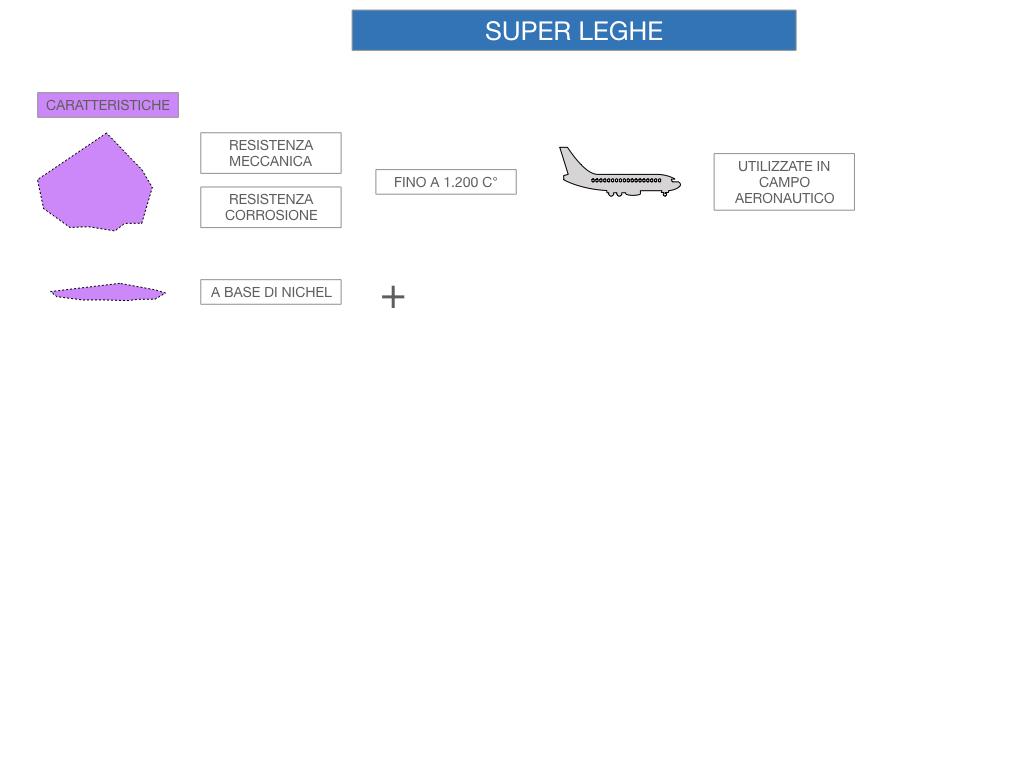 2. LEGHE E SUPERLEGHE_SIMULAZIONE.056