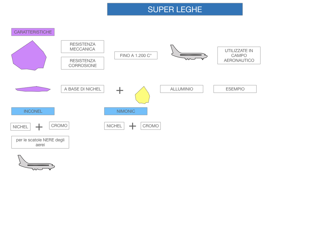 2. LEGHE E SUPERLEGHE_SIMULAZIONE.062