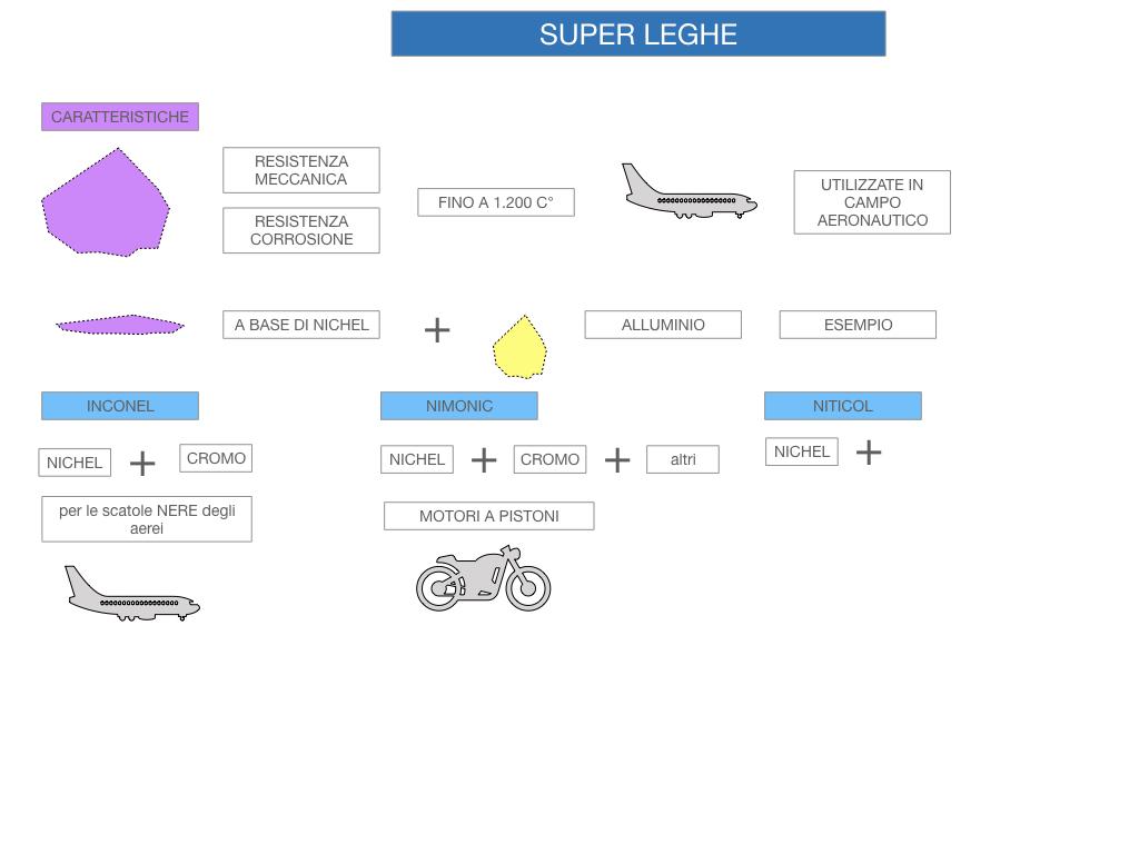 2. LEGHE E SUPERLEGHE_SIMULAZIONE.065