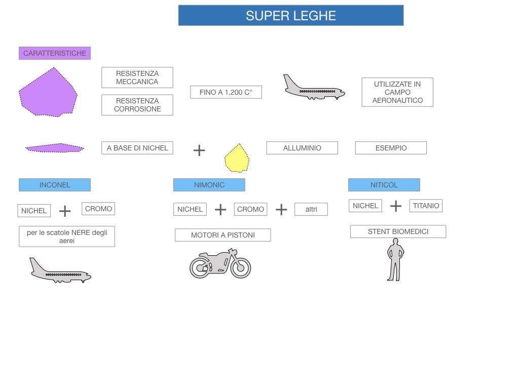 2. LEGHE E SUPERLEGHE_SIMULAZIONE.067