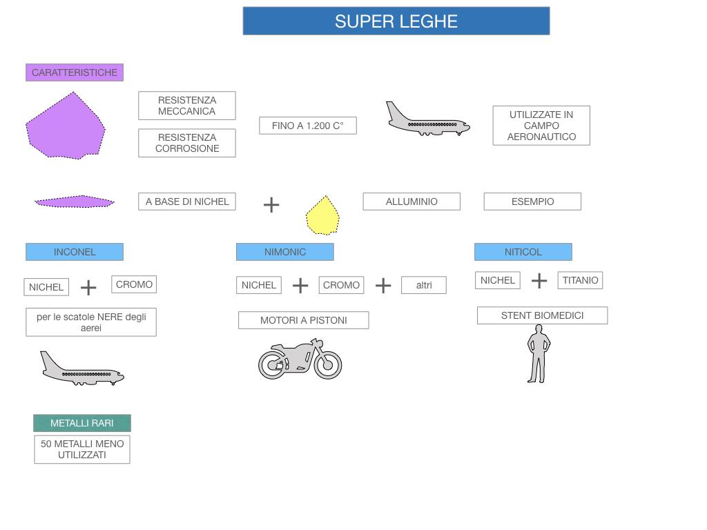 2. LEGHE E SUPERLEGHE_SIMULAZIONE.068