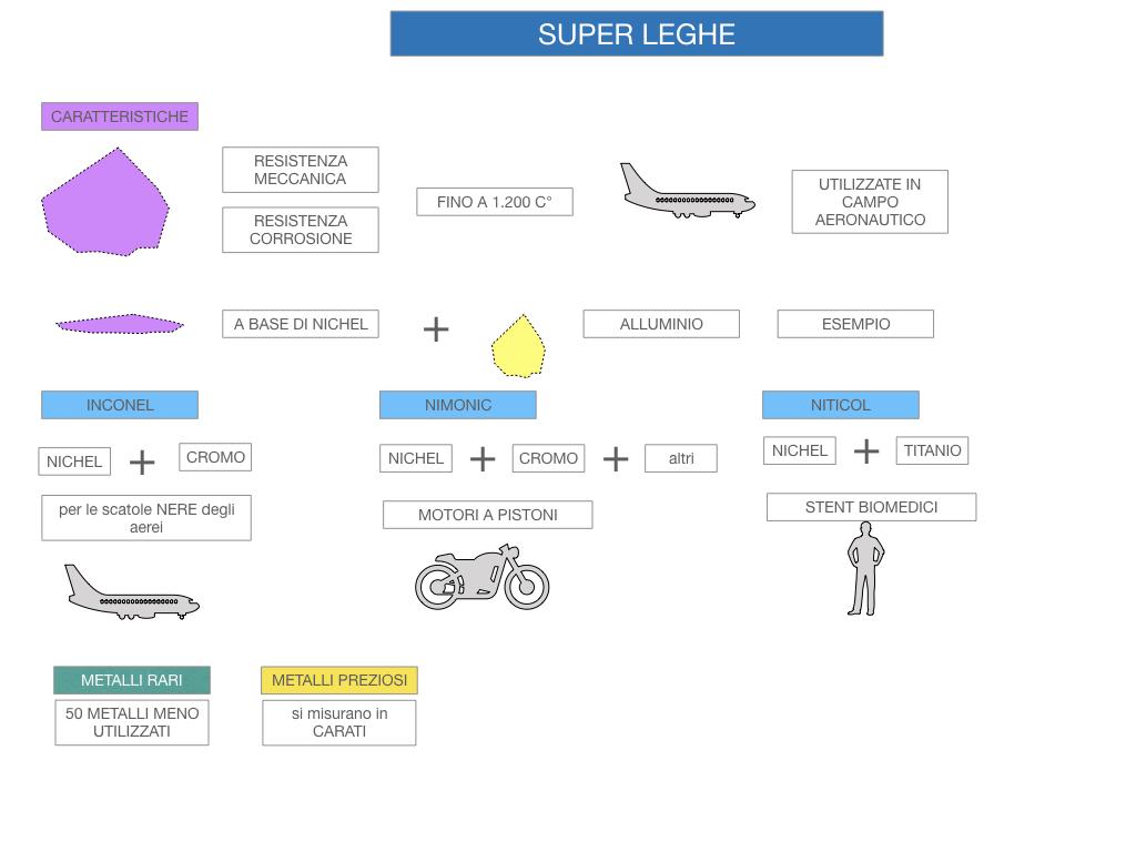 2. LEGHE E SUPERLEGHE_SIMULAZIONE.069