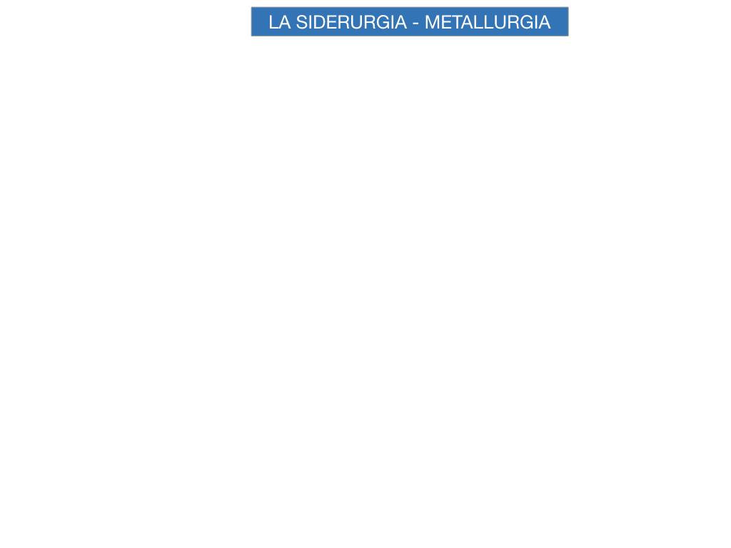 3. LA SIDERURGIA-ACCIAIERIA_SIMULAZIONE.001