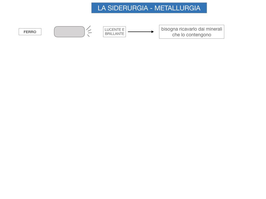 3. LA SIDERURGIA-ACCIAIERIA_SIMULAZIONE.004