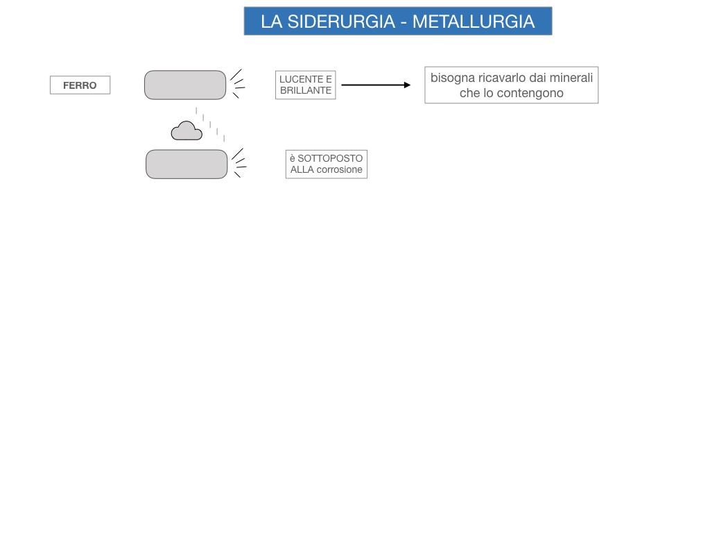 3. LA SIDERURGIA-ACCIAIERIA_SIMULAZIONE.005