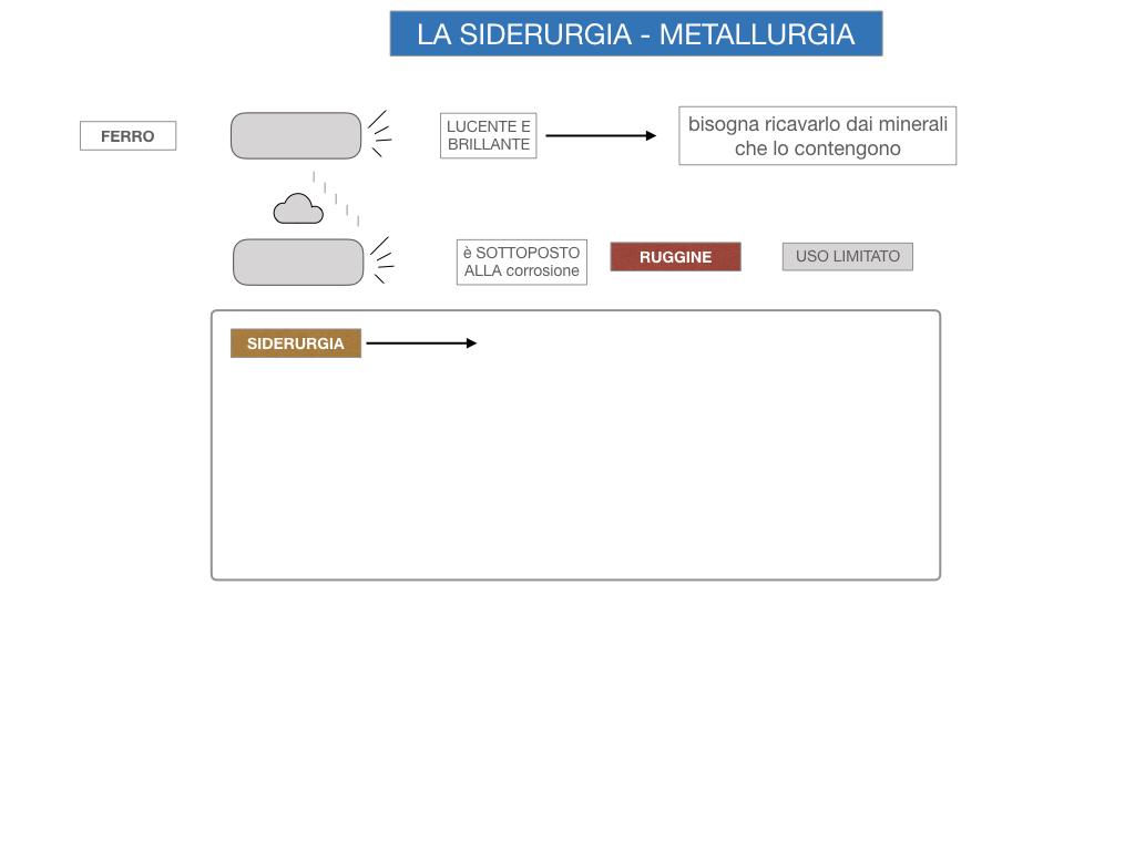 3. LA SIDERURGIA-ACCIAIERIA_SIMULAZIONE.008