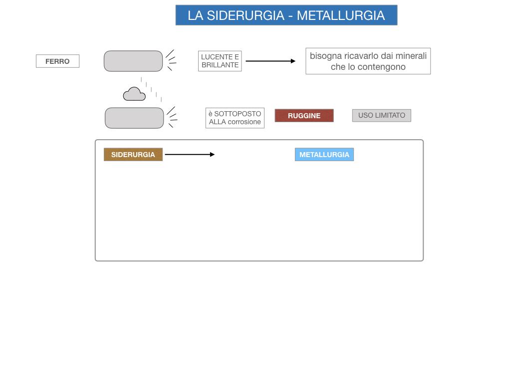 3. LA SIDERURGIA-ACCIAIERIA_SIMULAZIONE.009
