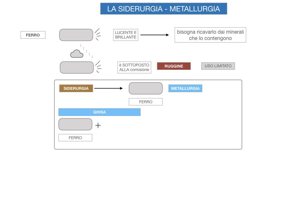 3. LA SIDERURGIA-ACCIAIERIA_SIMULAZIONE.011